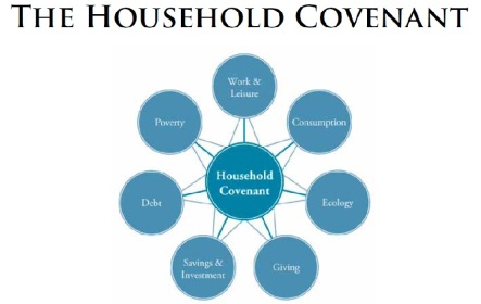 Household Covenant - Jon and Kim Cornford http://www.mannagum.org.au/